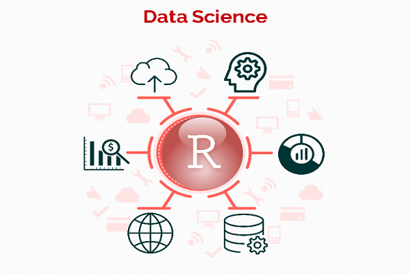 Data Science Using R